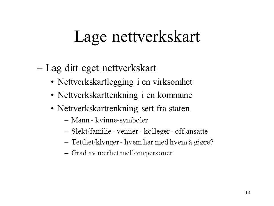 Lage nettverkskart Lag ditt eget nettverkskart