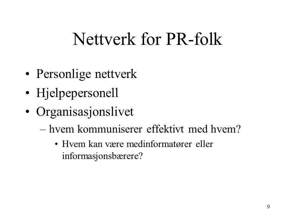 Nettverk for PR-folk Personlige nettverk Hjelpepersonell