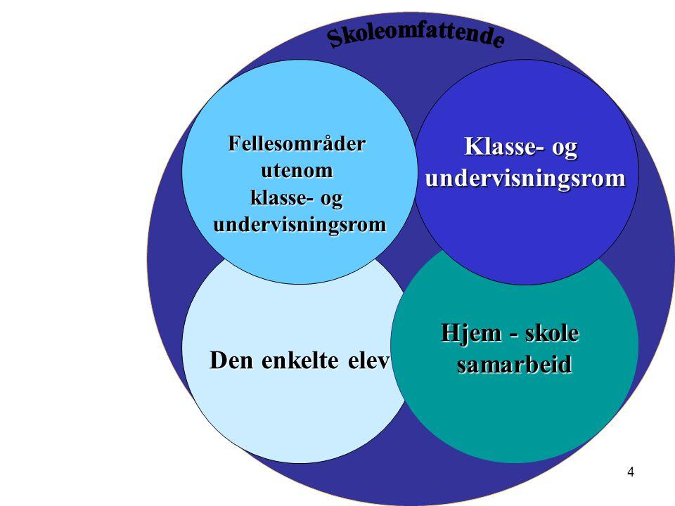 Skoleomfattende Klasse- og undervisningsrom Hjem - skole samarbeid
