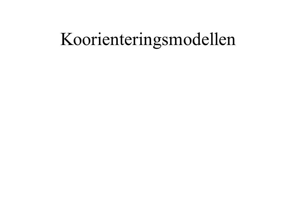Koorienteringsmodellen