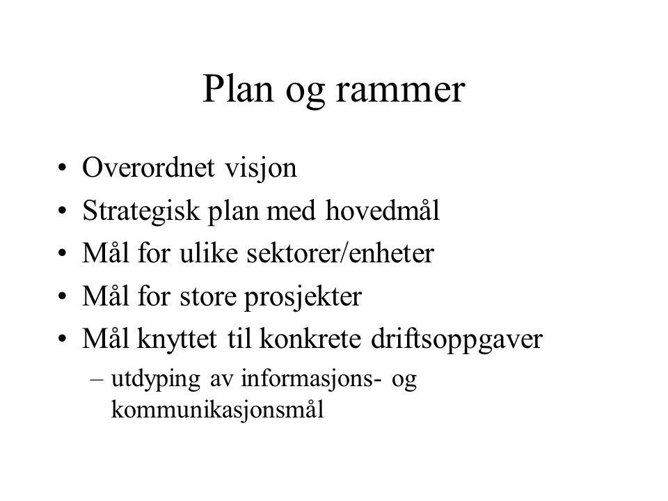 Plan og rammer Overordnet visjon Strategisk plan med hovedmål