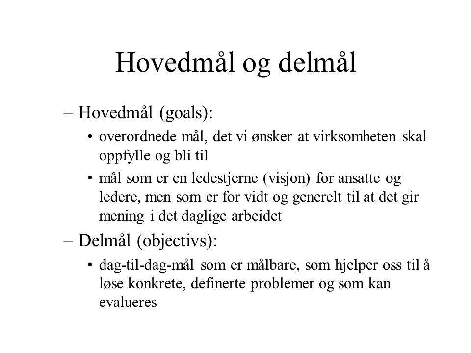 Hovedmål og delmål Hovedmål (goals): Delmål (objectivs):