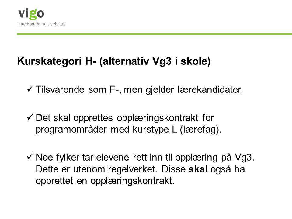 Kurskategori H- (alternativ Vg3 i skole)