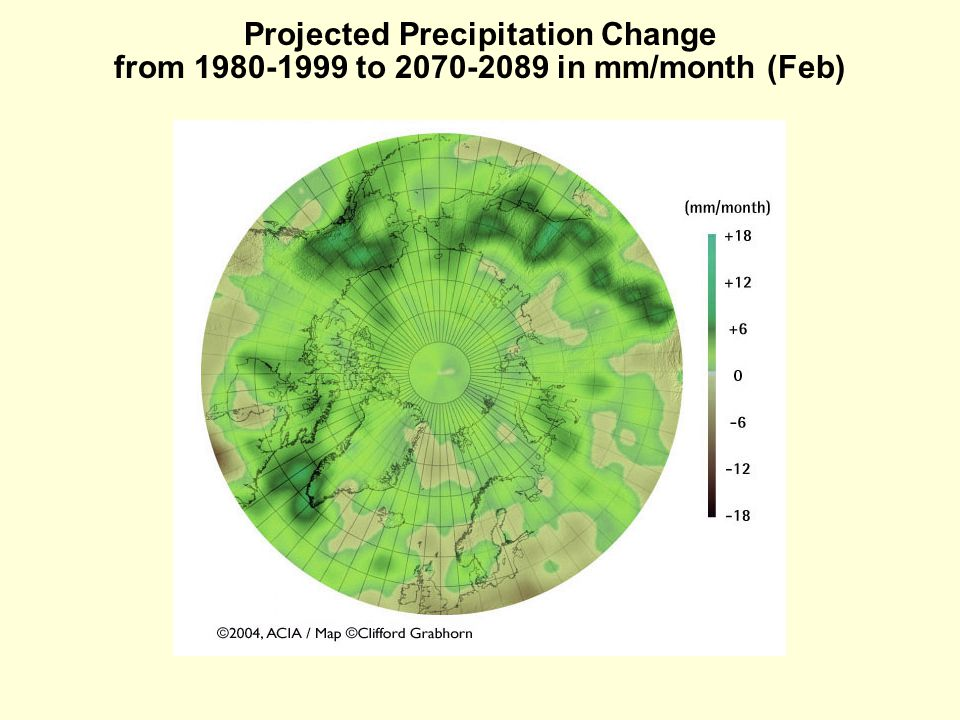Projected Precipitation Change