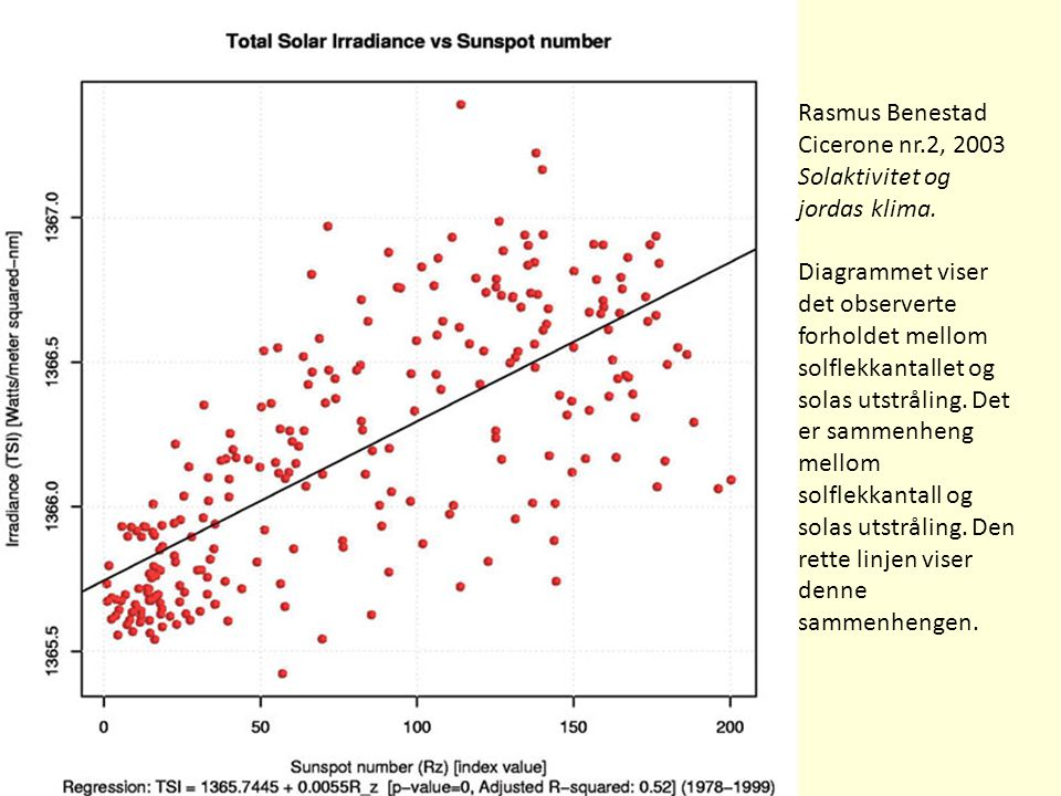 Rasmus Benestad Cicerone nr.2, 2003. Solaktivitet og jordas klima.