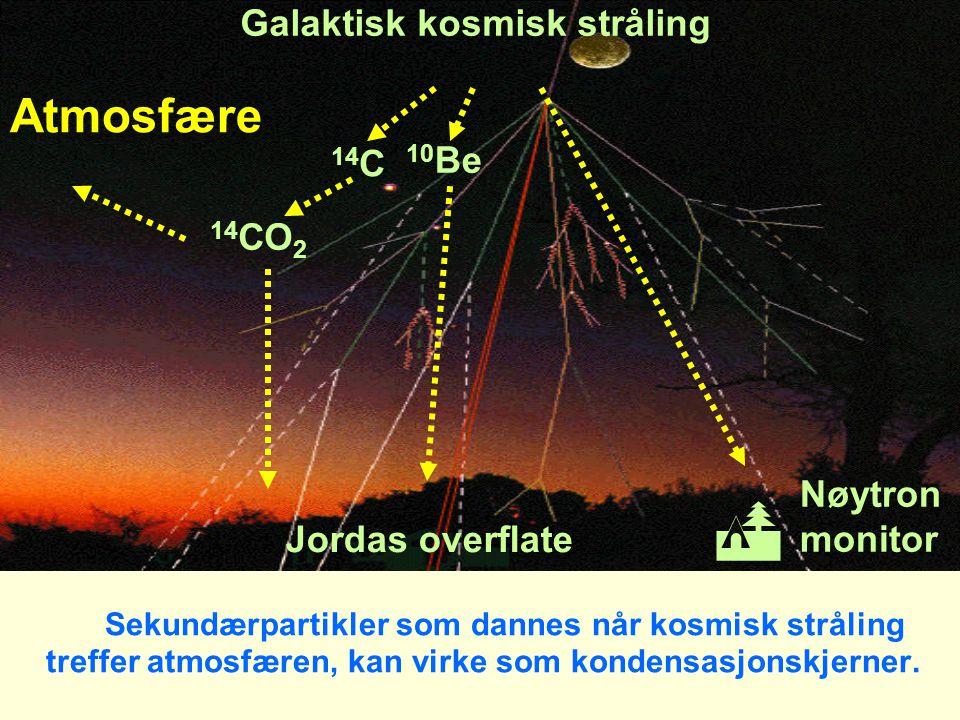 Galaktisk kosmisk stråling
