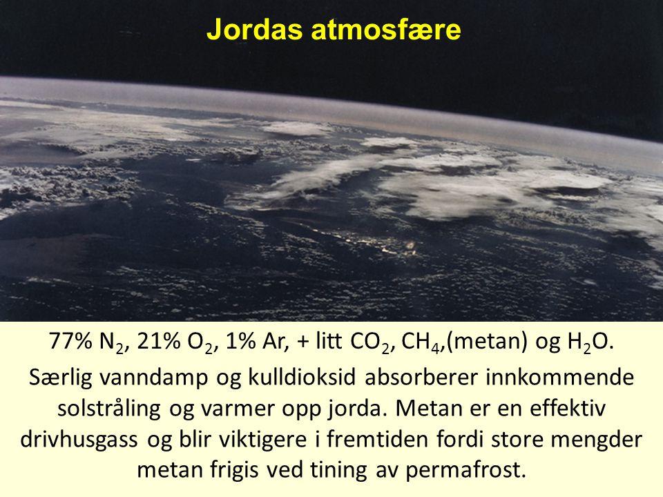 77% N2, 21% O2, 1% Ar, + litt CO2, CH4,(metan) og H2O.