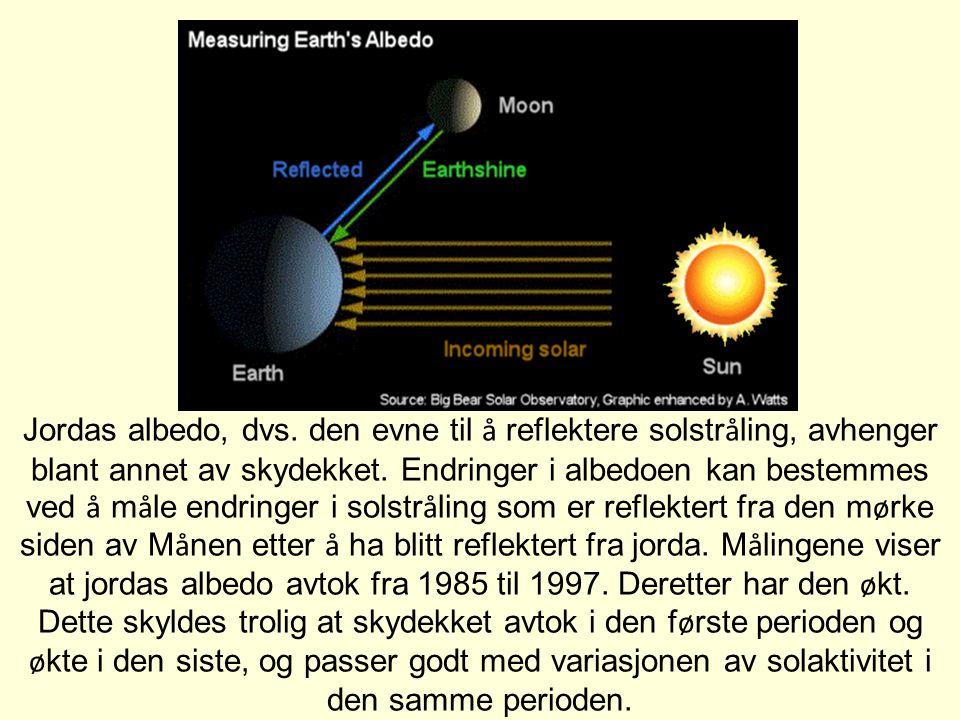 Jordas albedo, dvs. den evne til å reflektere solstråling, avhenger blant annet av skydekket.