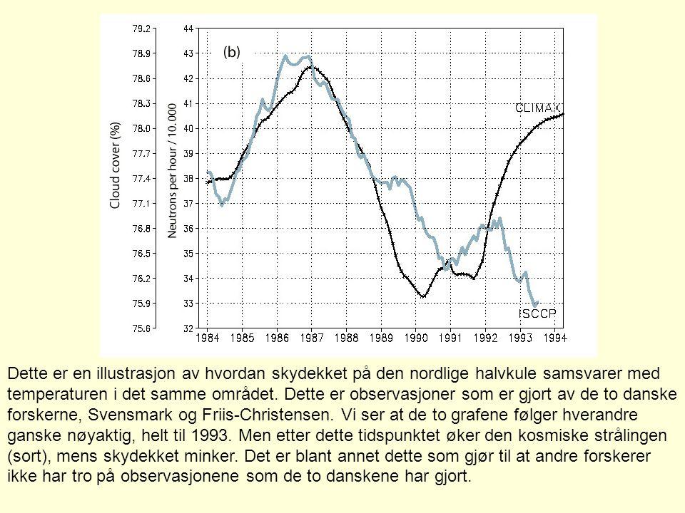 Dette er en illustrasjon av hvordan skydekket på den nordlige halvkule samsvarer med temperaturen i det samme området.