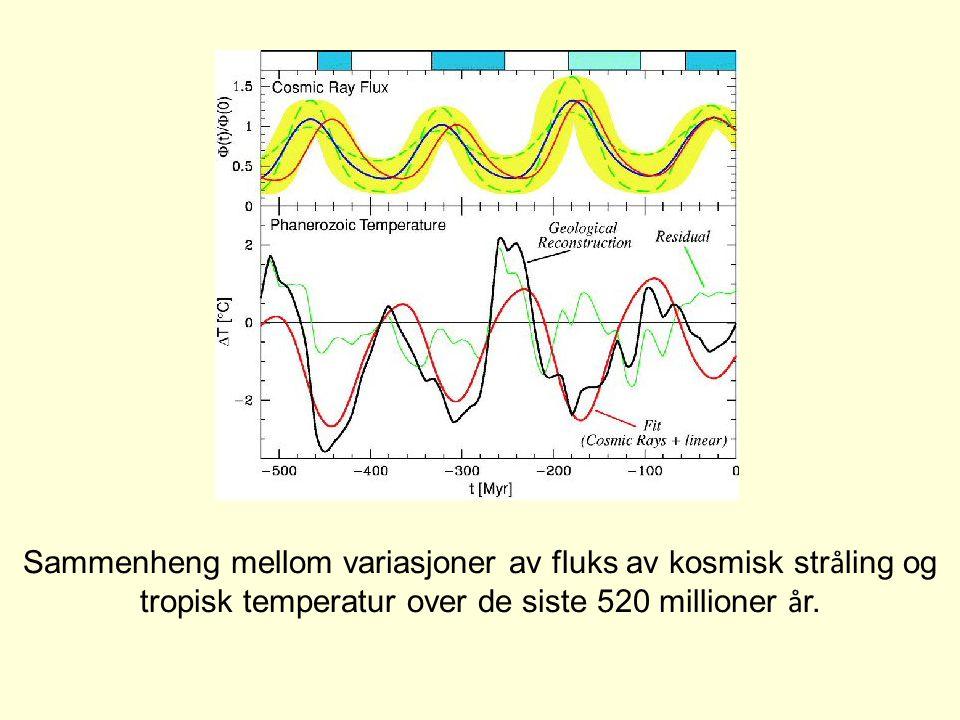 Sammenheng mellom variasjoner av fluks av kosmisk stråling og tropisk temperatur over de siste 520 millioner år.