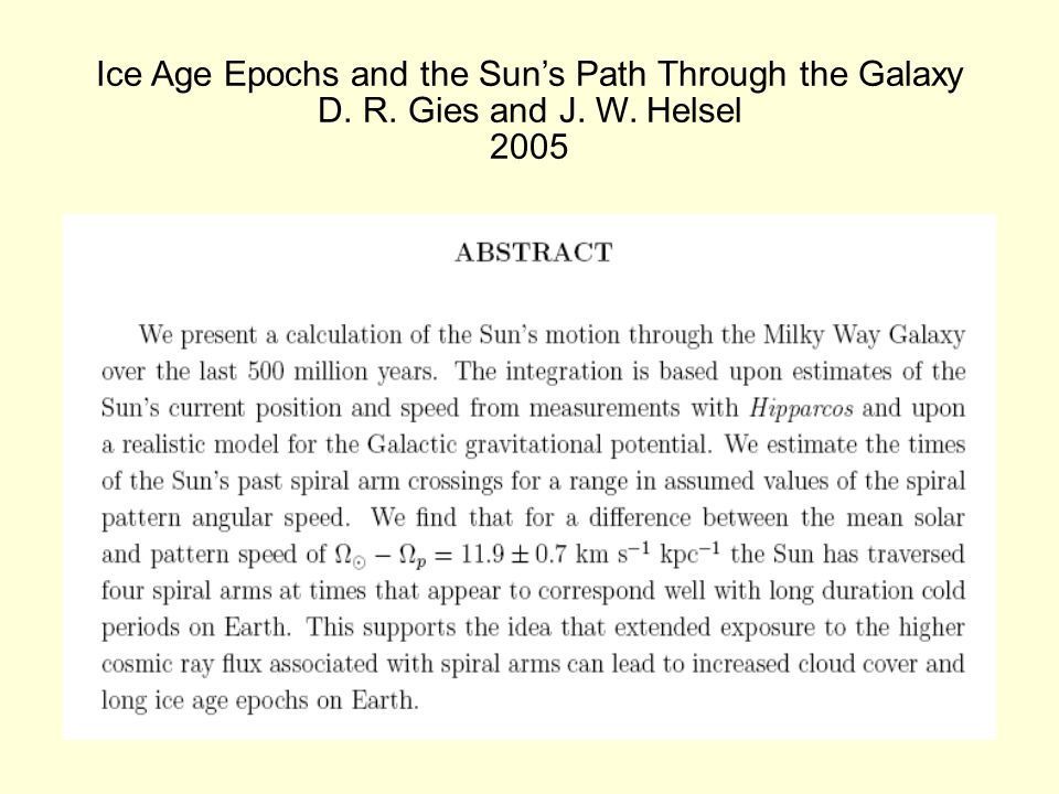 Ice Age Epochs and the Sun's Path Through the Galaxy