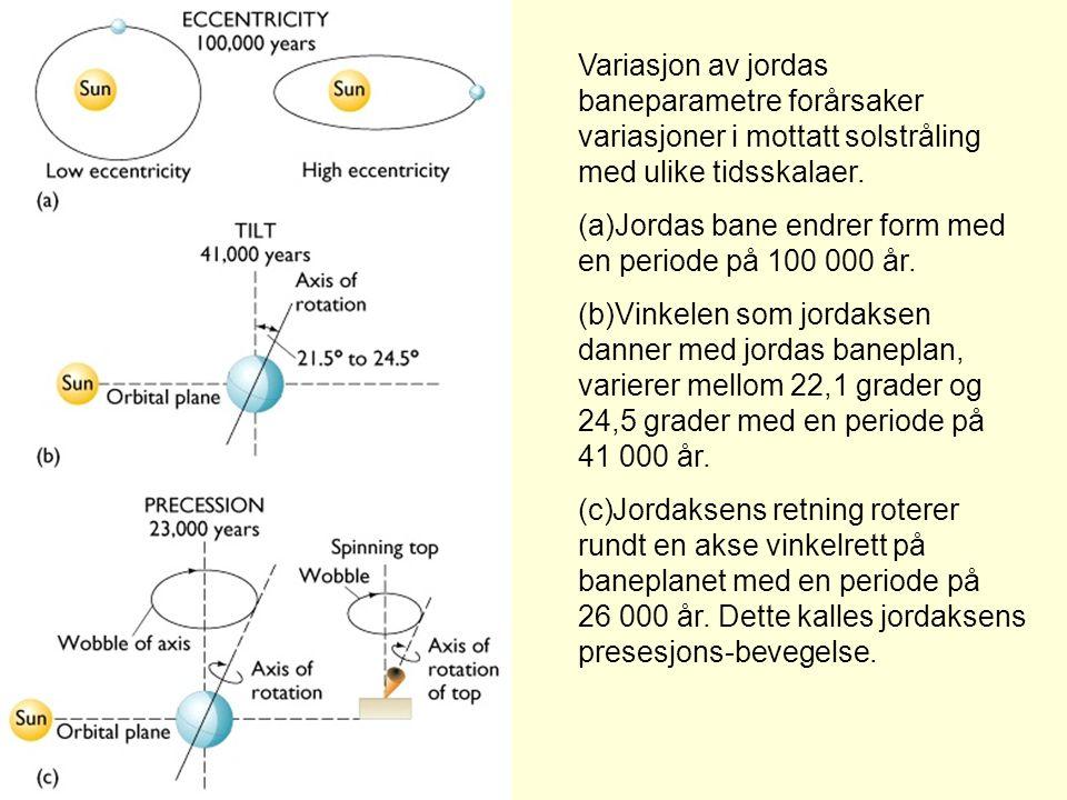 Variasjon av jordas baneparametre forårsaker variasjoner i mottatt solstråling med ulike tidsskalaer.