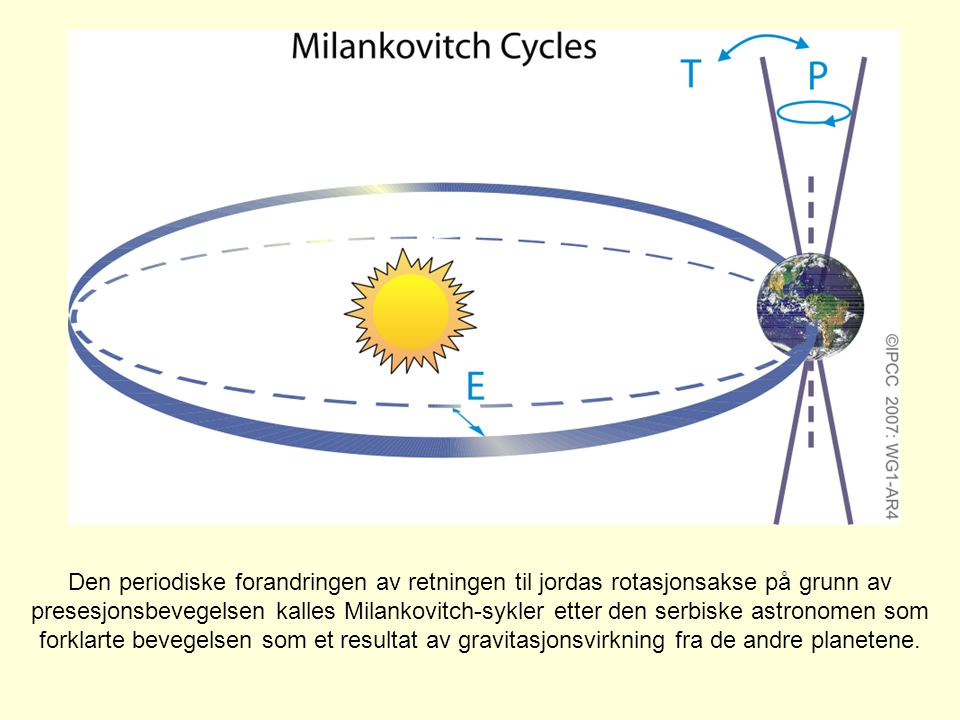 Box TS.6, Figure 1. Schematic of the Earth's orbital changes (Milankovitch cycles) that drive the ice age cycles. 'T' denotes changes in the tilt (or obliquity) of the Earth's axis, 'E' denotes changes in the eccentricity of the orbit and 'P' denotes precession, that is, changes in the direction of the axis tilt at a given point of the orbit. {FAQ 6.1, Figure 1}