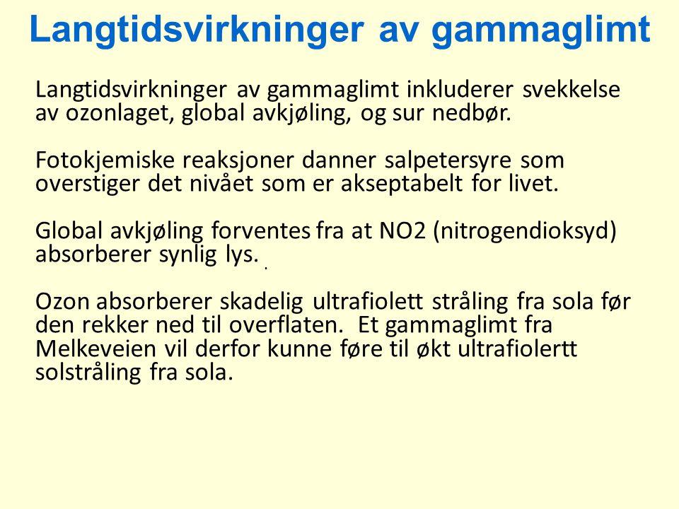 Langtidsvirkninger av gammaglimt