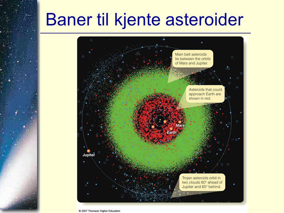 Baner til kjente asteroider