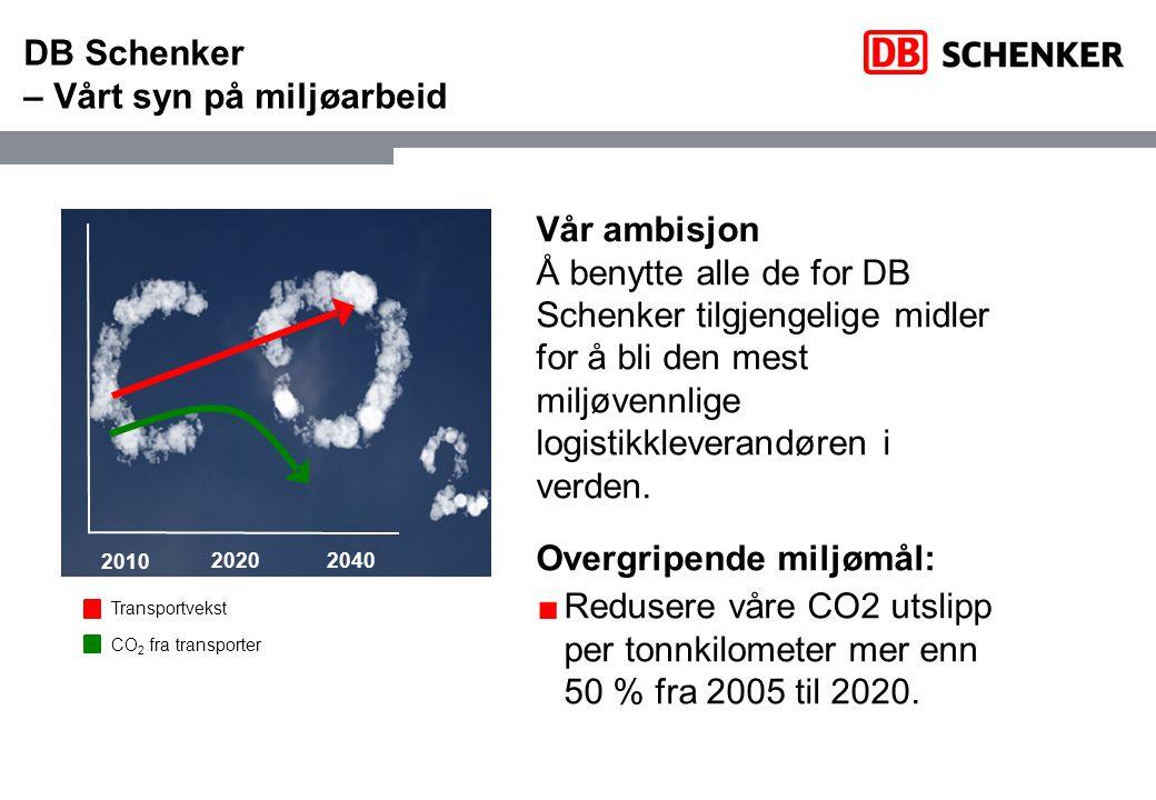 DB Schenker – Vårt syn på miljøarbeid