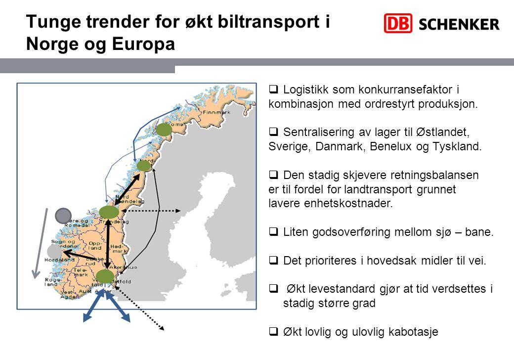 Tunge trender for økt biltransport i Norge og Europa