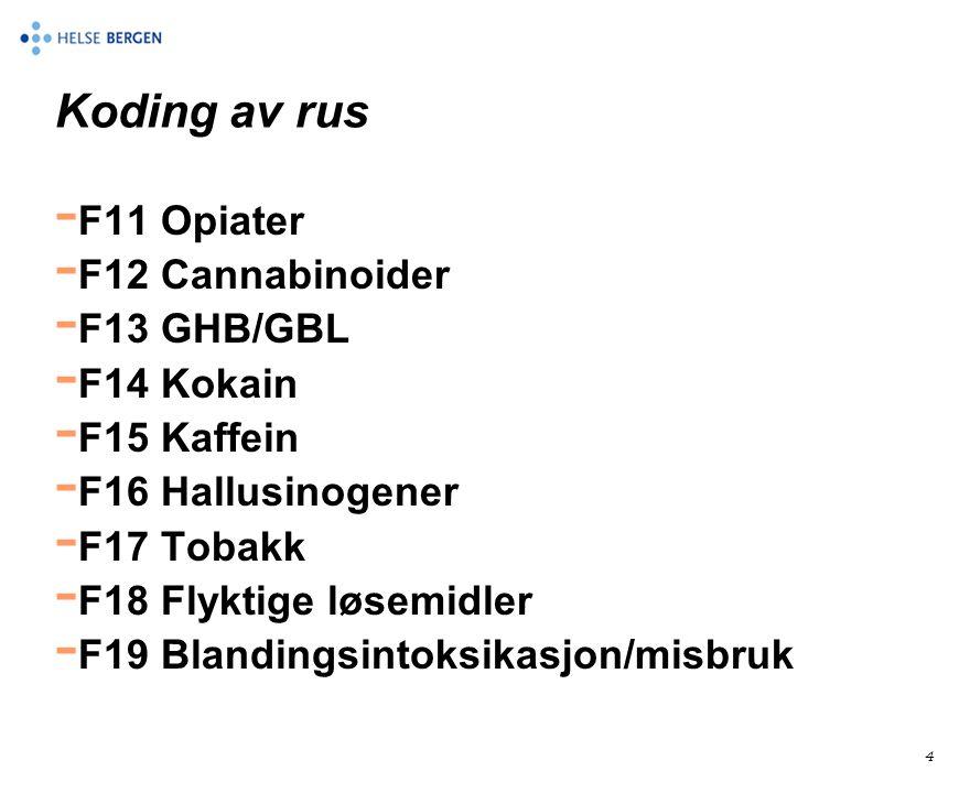 Koding av rus F11 Opiater F12 Cannabinoider F13 GHB/GBL F14 Kokain