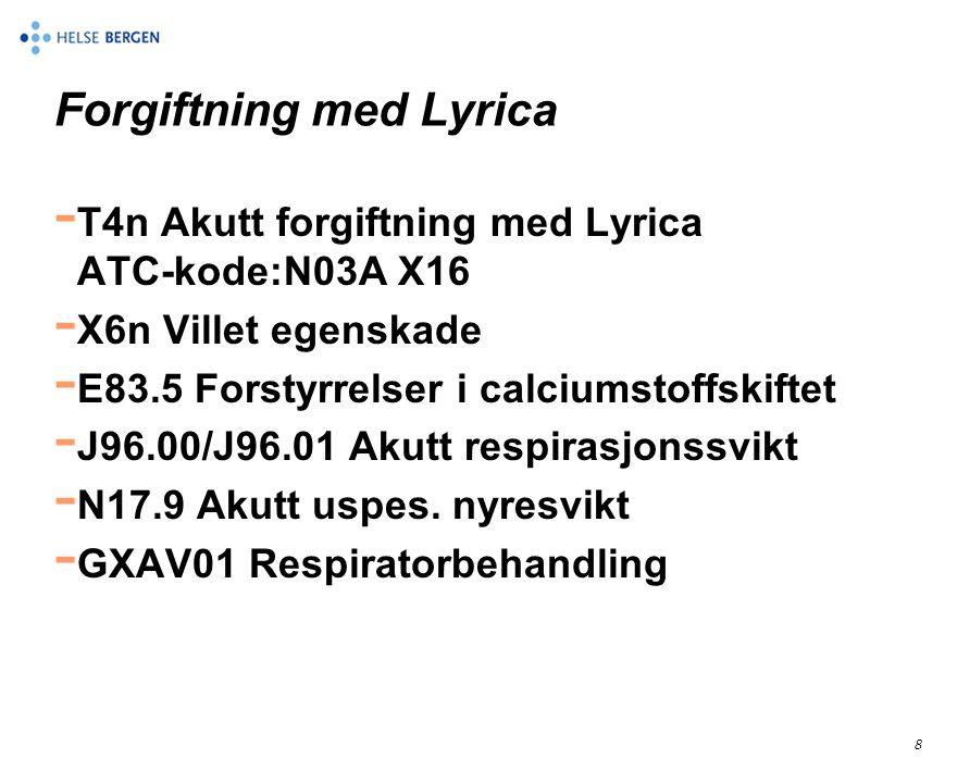 Forgiftning med Lyrica