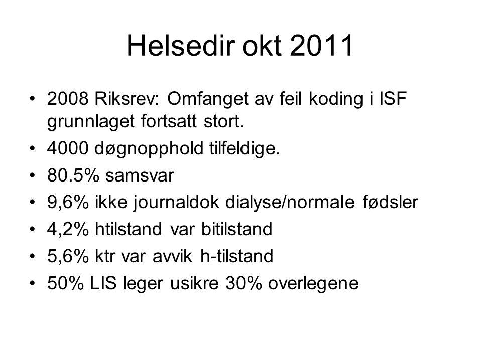 Helsedir okt 2011 2008 Riksrev: Omfanget av feil koding i ISF grunnlaget fortsatt stort. 4000 døgnopphold tilfeldige.