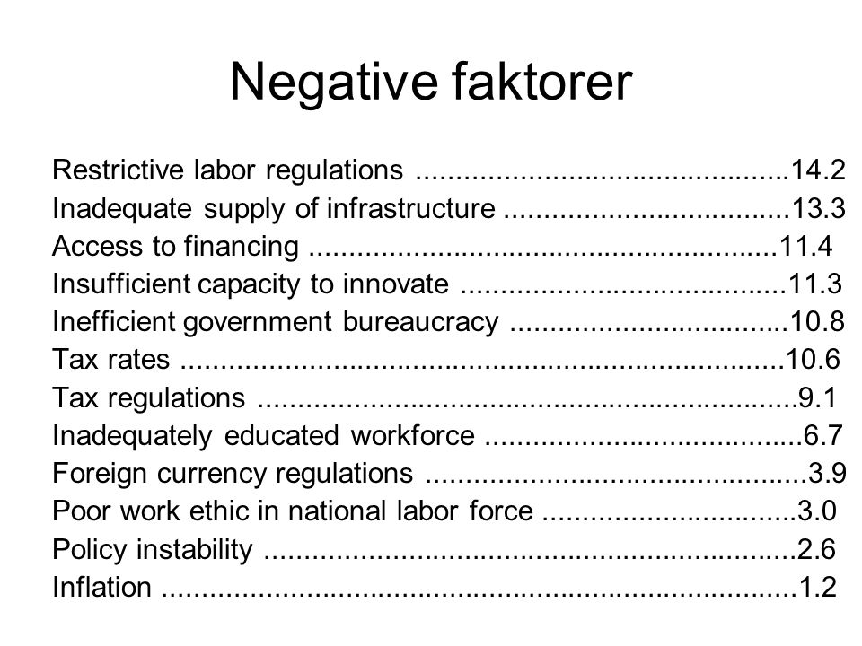 Negative faktorer Restrictive labor regulations ...............................................14.2.