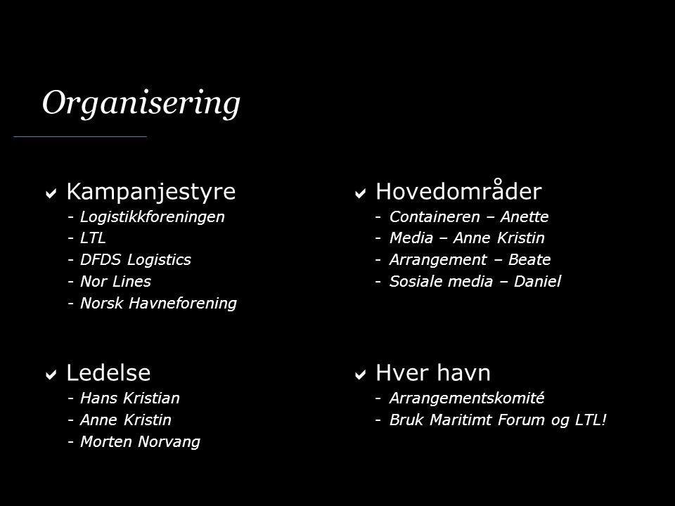Organisering Kampanjestyre Ledelse Hovedområder Hver havn