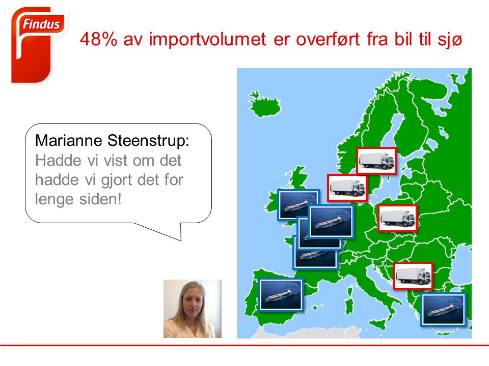 48% av importvolumet er overført fra bil til sjø