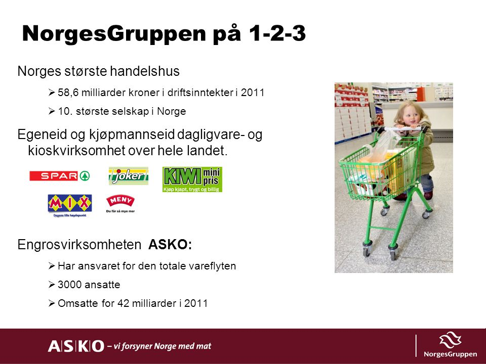 NorgesGruppen på 1-2-3 Norges største handelshus