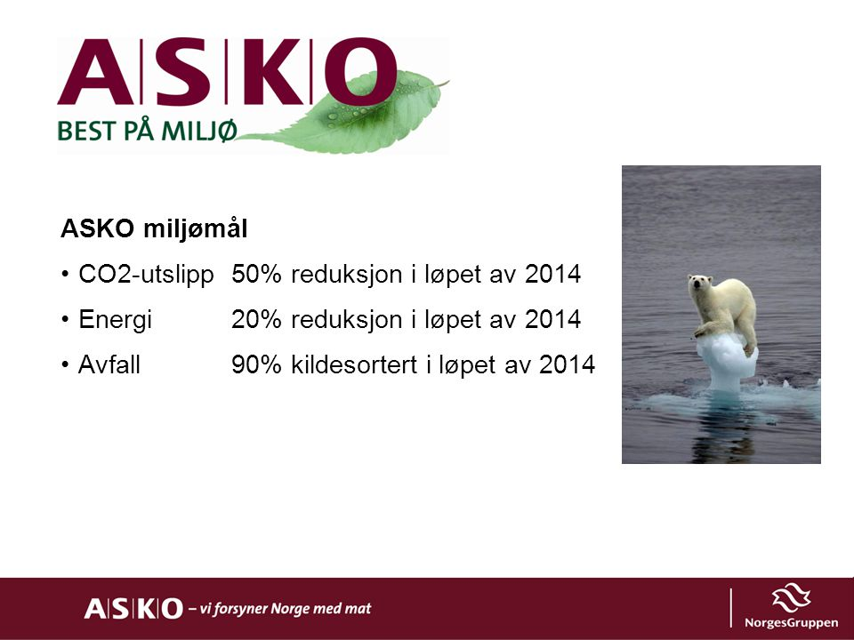 CO2-utslipp 50% reduksjon i løpet av 2014