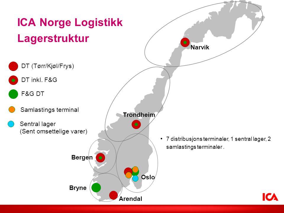 ICA Norge Logistikk Lagerstruktur