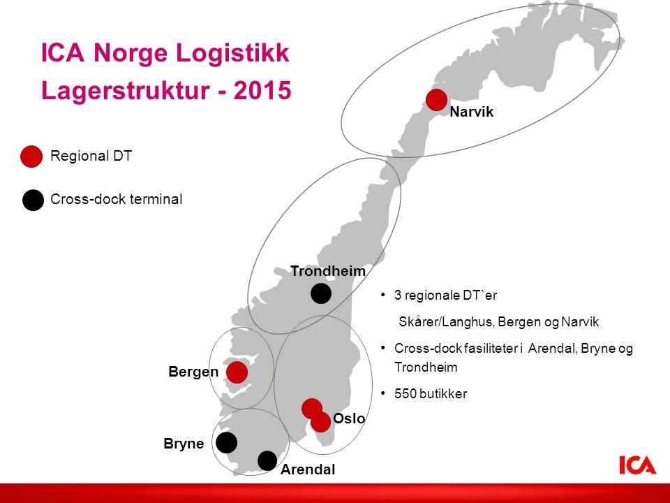 ICA Norge Logistikk Lagerstruktur - 2015