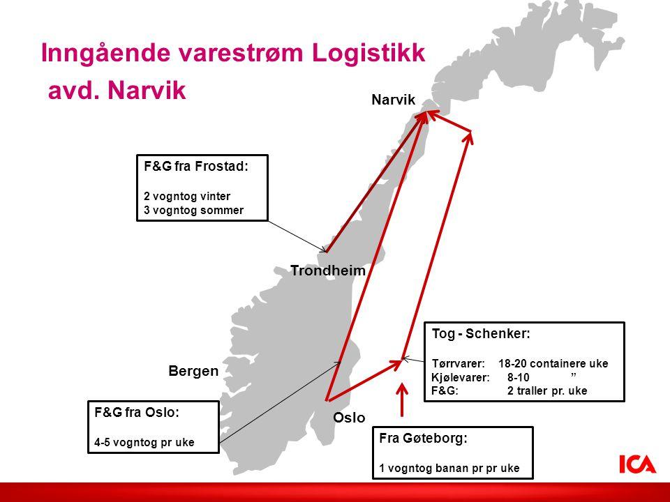 Inngående varestrøm Logistikk avd. Narvik