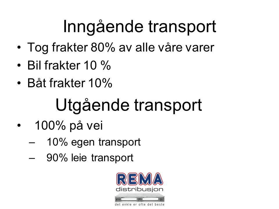 Inngående transport Utgående transport