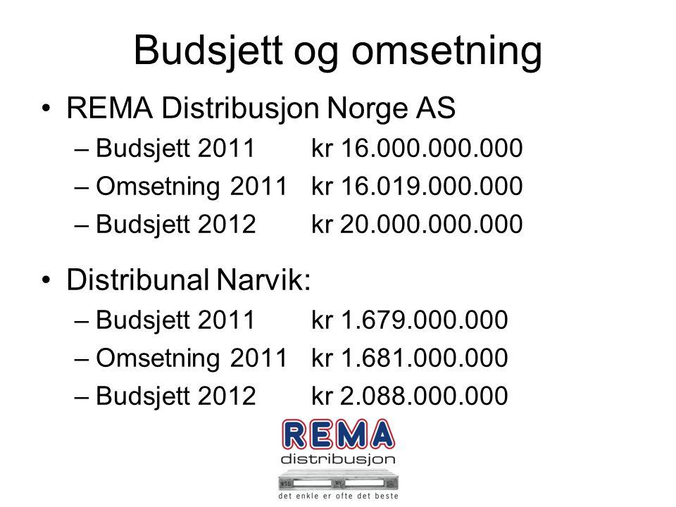 Budsjett og omsetning REMA Distribusjon Norge AS Distribunal Narvik: