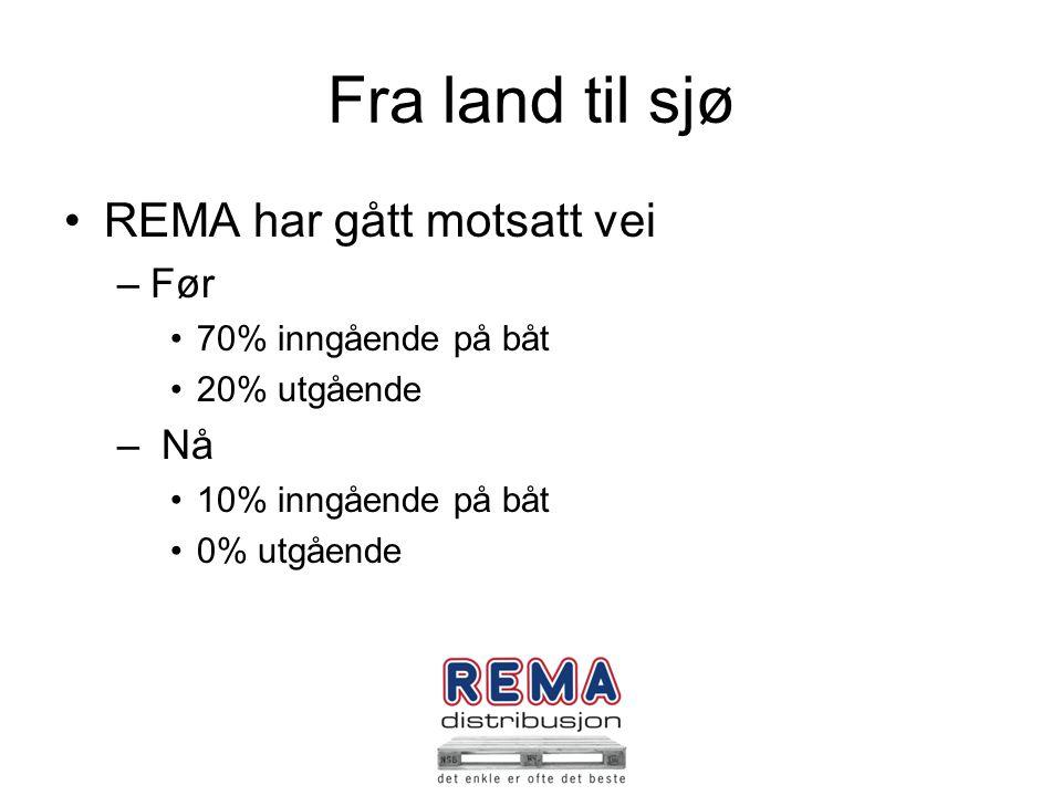 Fra land til sjø REMA har gått motsatt vei Før Nå 70% inngående på båt