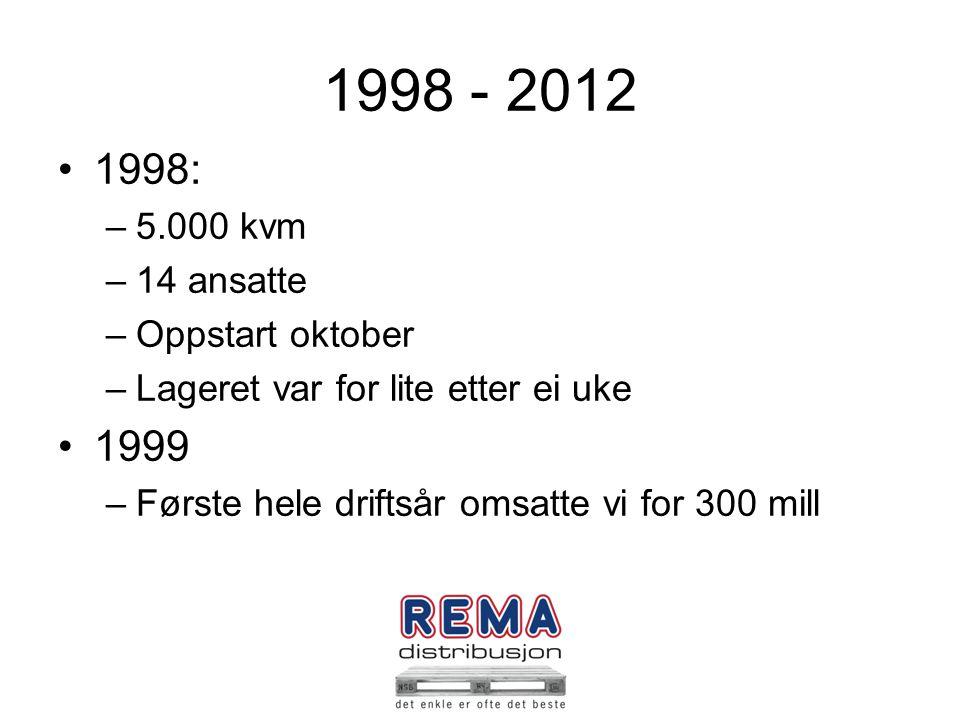 1998 - 2012 1998: 1999 5.000 kvm 14 ansatte Oppstart oktober