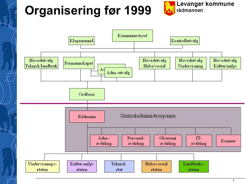 Organisering før 1999