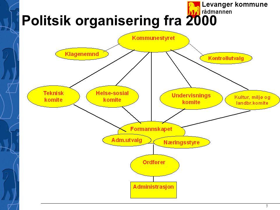 Politsik organisering fra 2000
