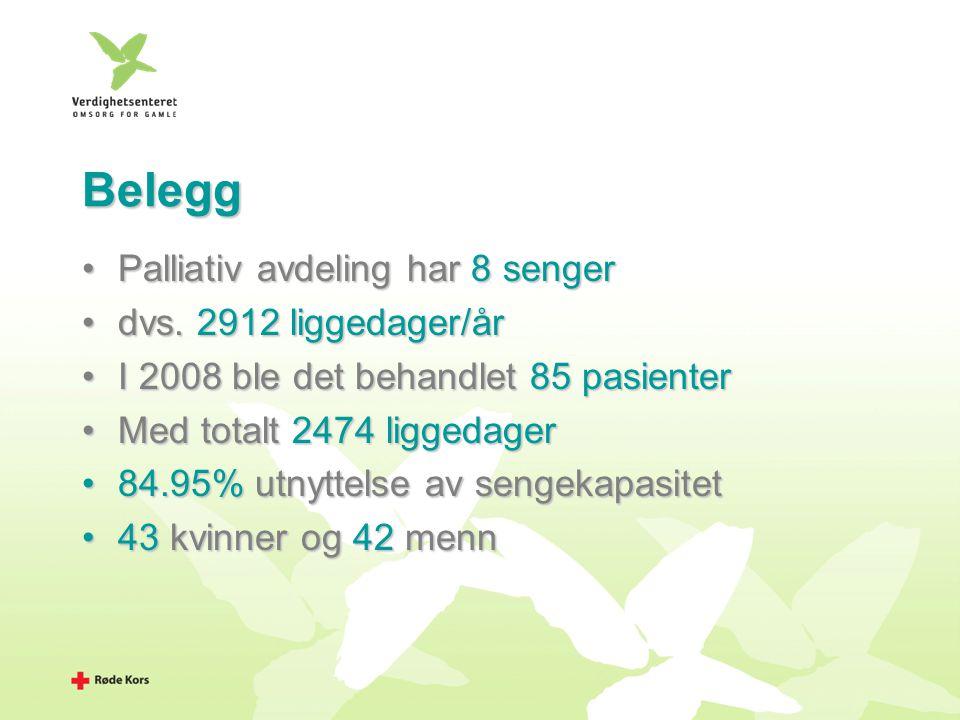 Belegg Palliativ avdeling har 8 senger dvs. 2912 liggedager/år