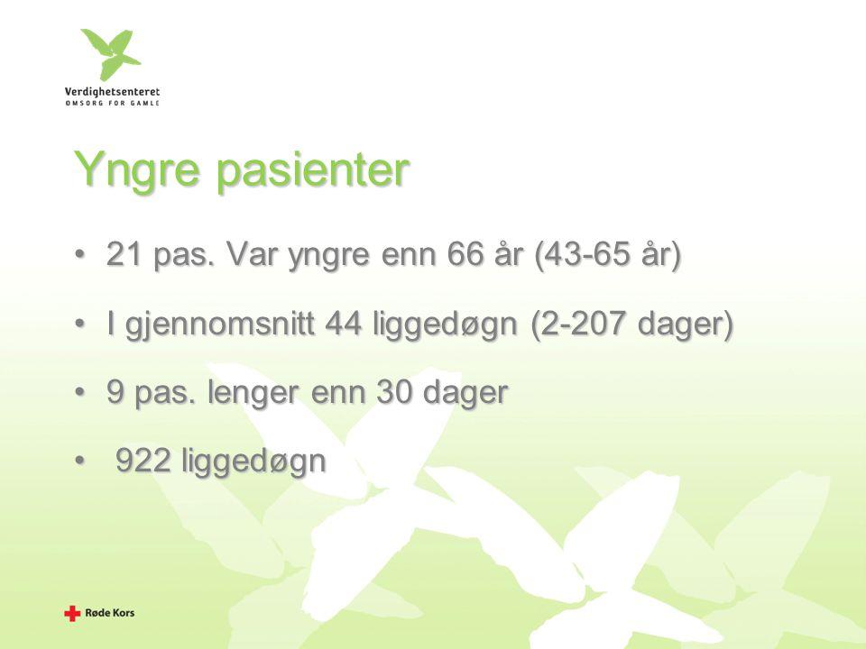 Yngre pasienter 21 pas. Var yngre enn 66 år (43-65 år)
