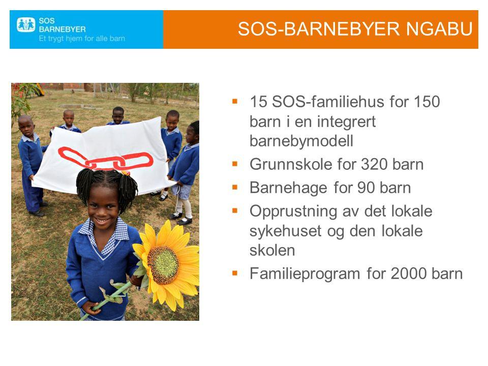 SOS-BARNEBYER NGABU 15 SOS-familiehus for 150 barn i en integrert barnebymodell. Grunnskole for 320 barn.