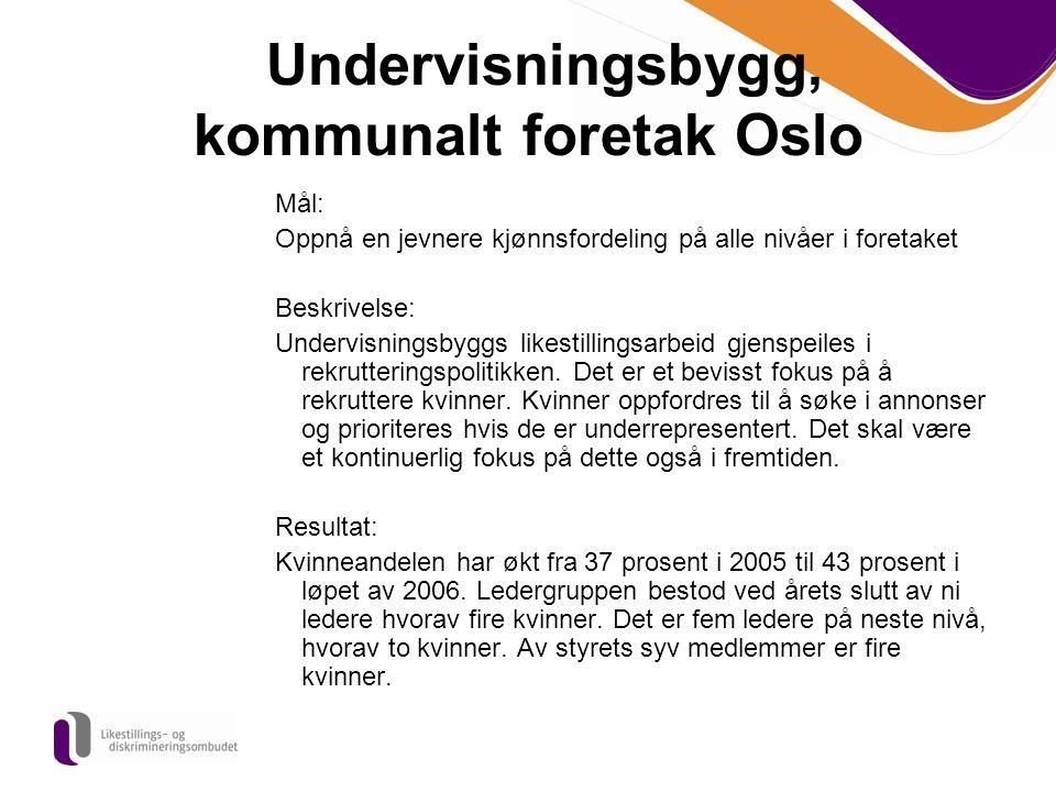 Undervisningsbygg, kommunalt foretak Oslo