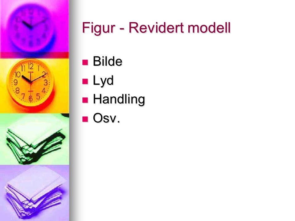 Figur - Revidert modell