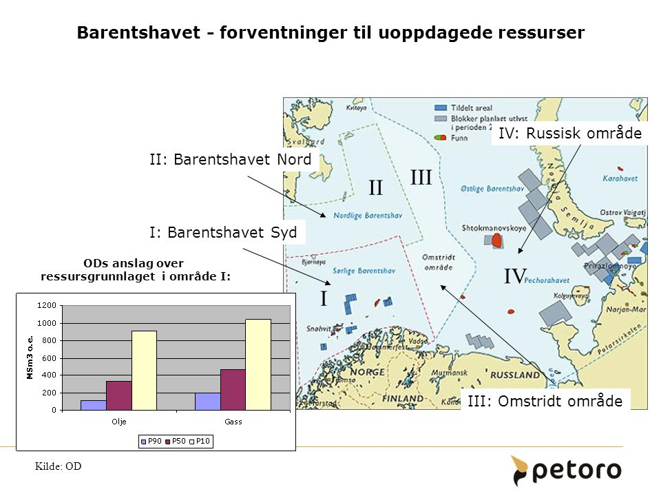 Barentshavet - forventninger til uoppdagede ressurser
