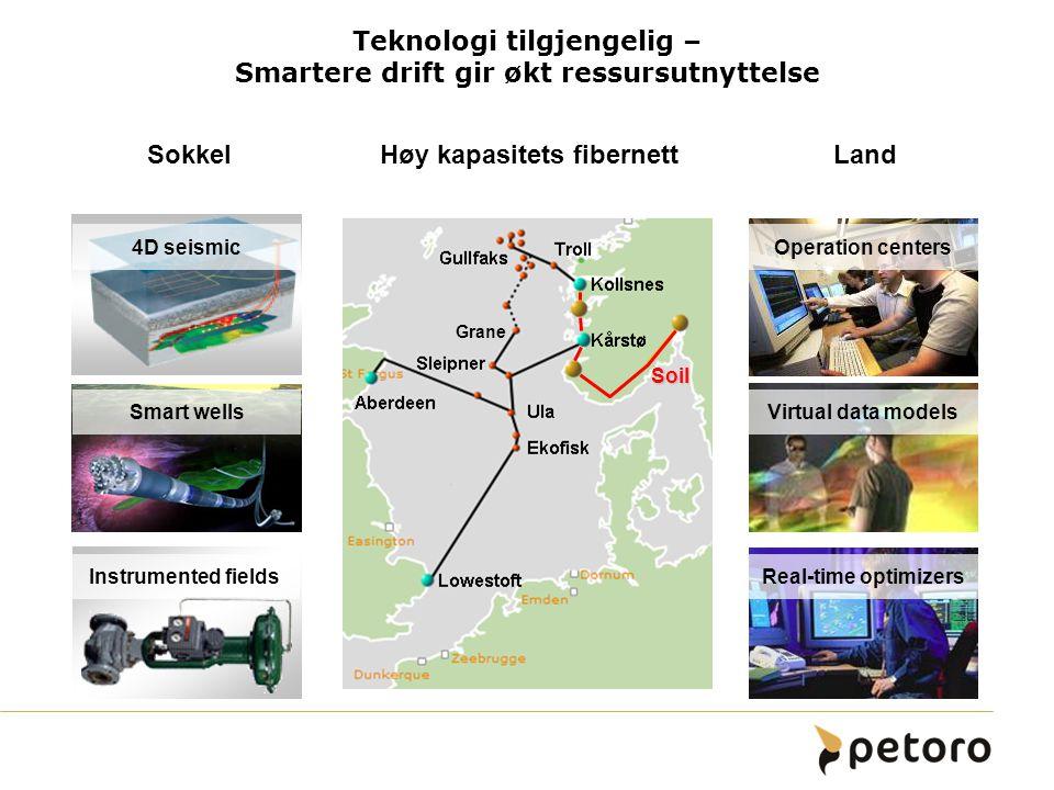Teknologi tilgjengelig – Smartere drift gir økt ressursutnyttelse