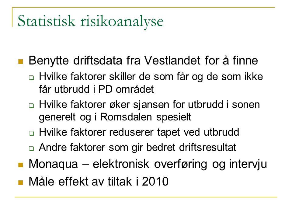 Statistisk risikoanalyse
