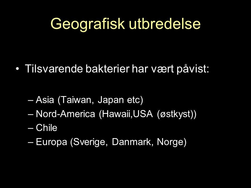 Geografisk utbredelse