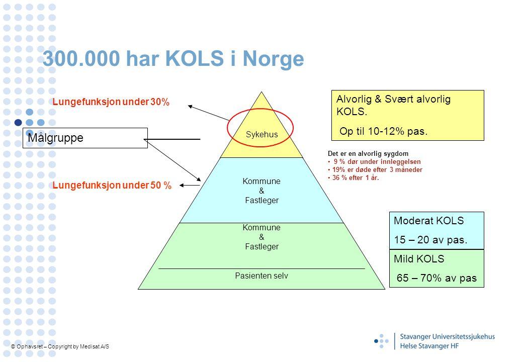 300.000 har KOLS i Norge Målgruppe Alvorlig & Svært alvorlig KOLS.