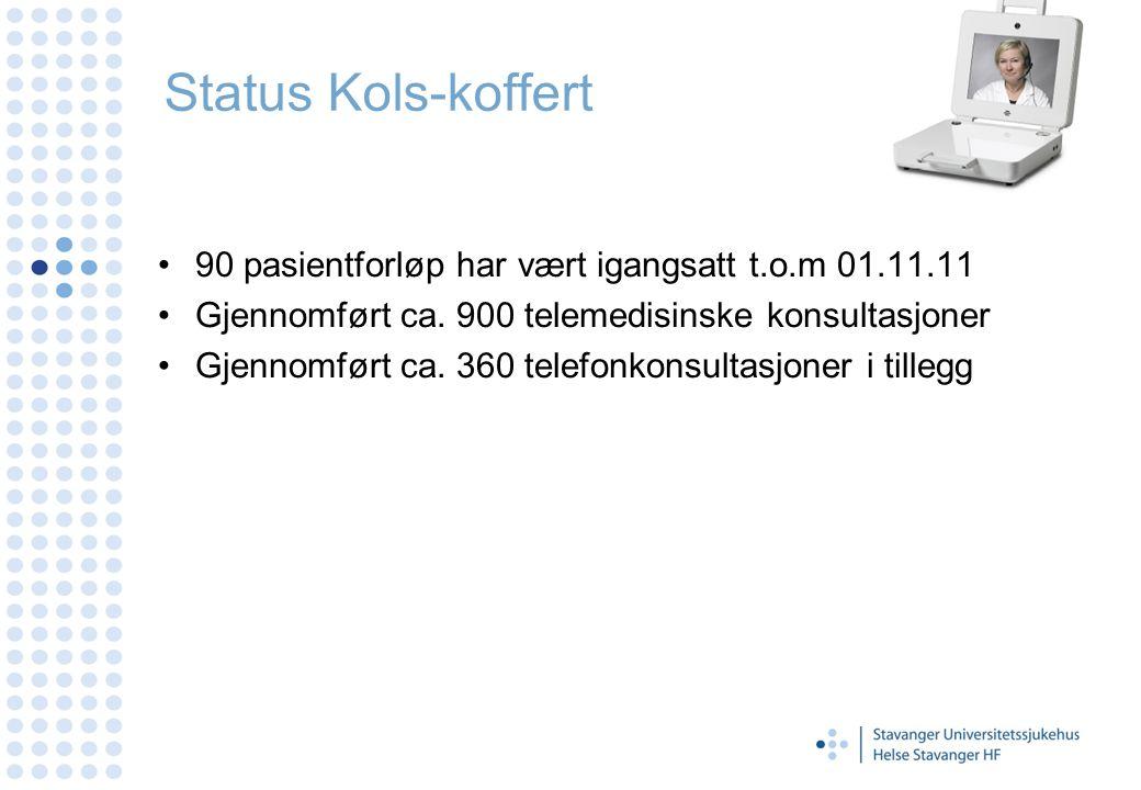 Status Kols-koffert 90 pasientforløp har vært igangsatt t.o.m 01.11.11