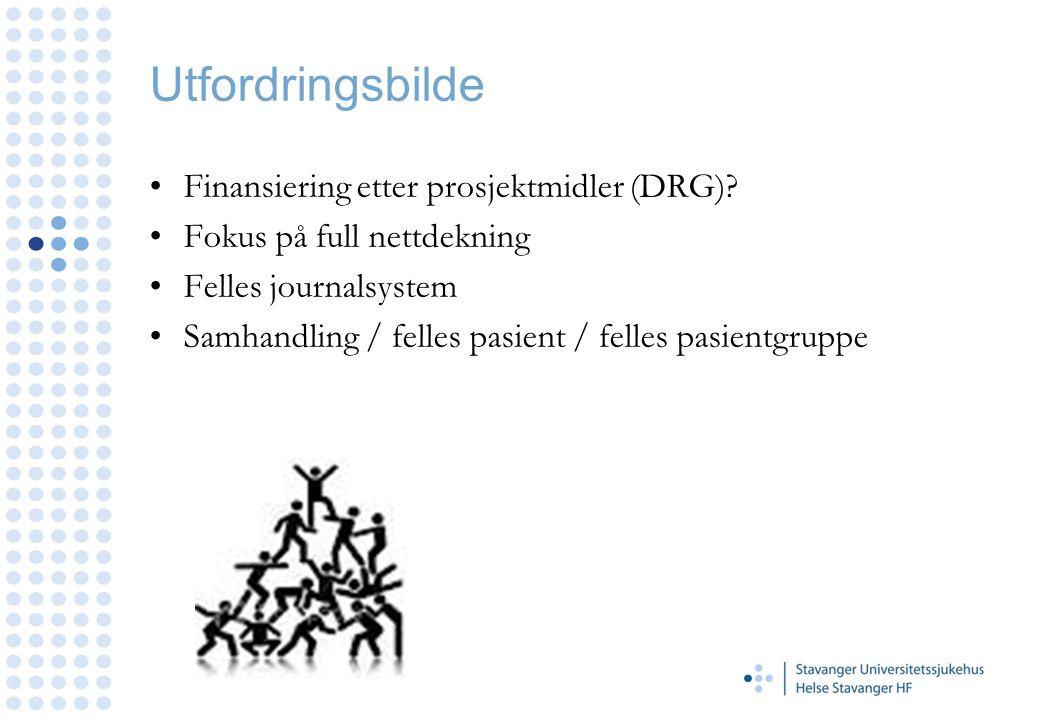Utfordringsbilde Finansiering etter prosjektmidler (DRG)